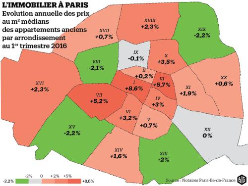 879843-immobilier-a-paris